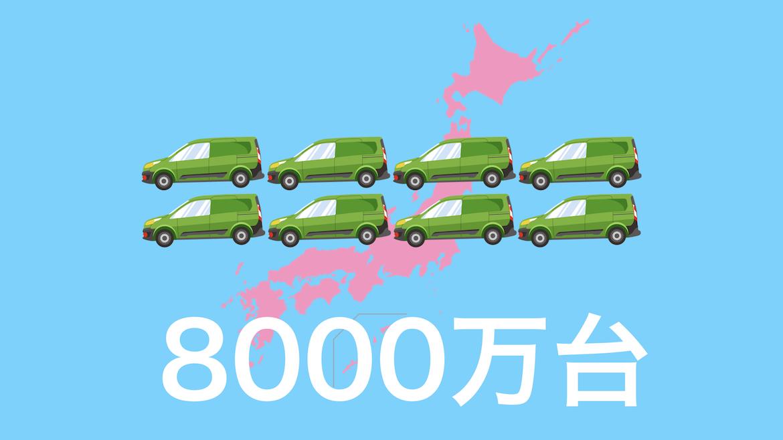 8000万台の自動車