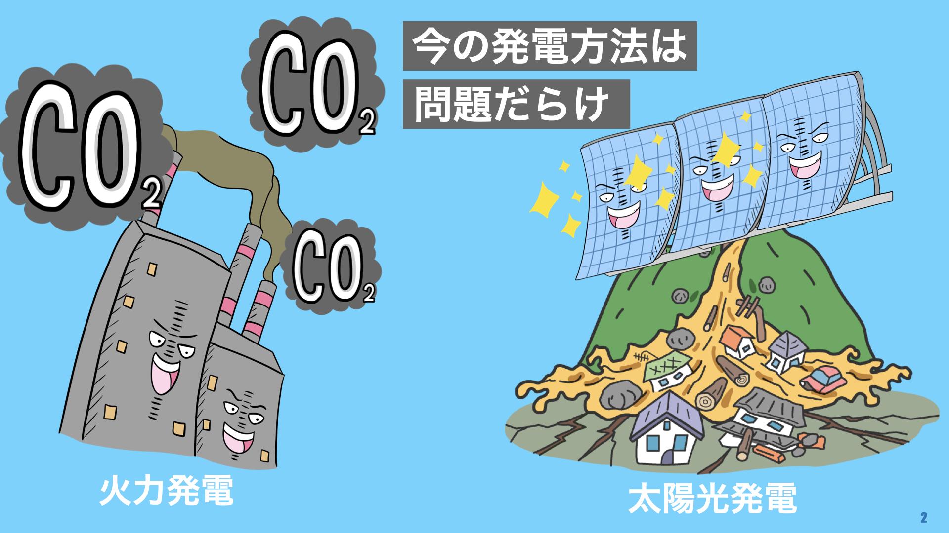 発電の問題点(1)