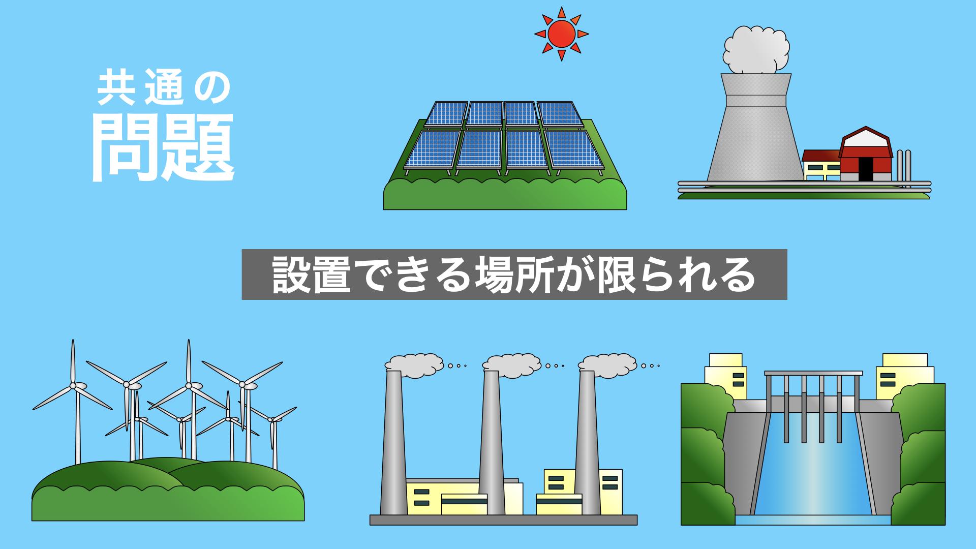 発電共通の問題